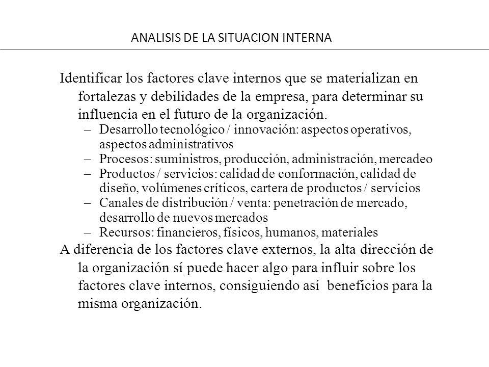 ANALISIS DE LA SITUACION INTERNA Identificar los factores clave internos que se materializan en fortalezas y debilidades de la empresa, para determina