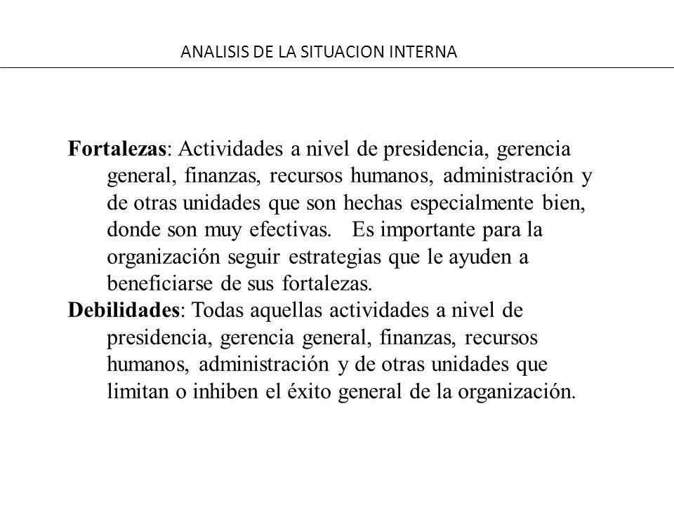 ANALISIS DE LA SITUACION INTERNA Fortalezas: Actividades a nivel de presidencia, gerencia general, finanzas, recursos humanos, administración y de otr