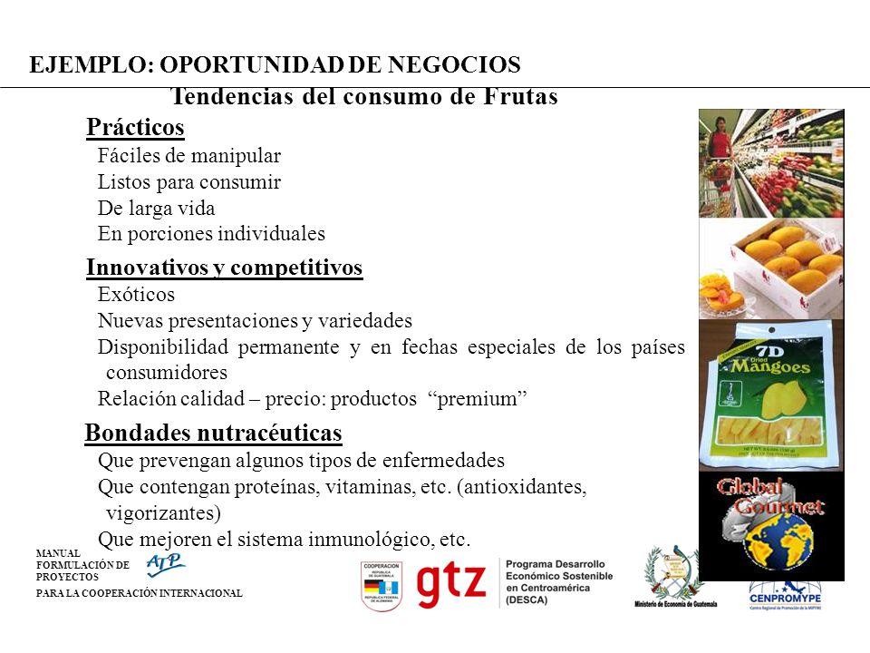 MANUAL FORMULACIÓN DE PROYECTOS PARA LA COOPERACIÓN INTERNACIONAL Tendencias del consumo de Frutas Prácticos Fáciles de manipular Listos para consumir