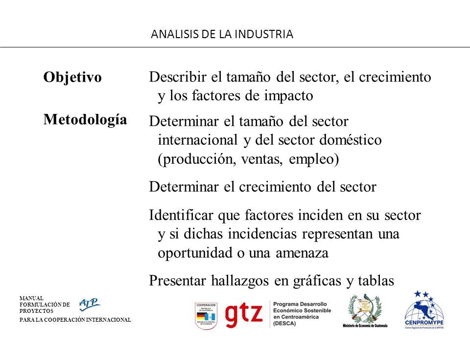 MANUAL FORMULACIÓN DE PROYECTOS PARA LA COOPERACIÓN INTERNACIONAL ANALISIS DE LA INDUSTRIA Objetivo Describir el tamaño del sector, el crecimiento y l