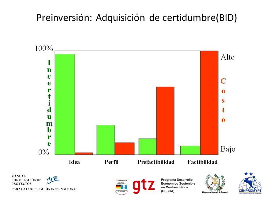 MANUAL FORMULACIÓN DE PROYECTOS PARA LA COOPERACIÓN INTERNACIONAL Preinversión: Adquisición de certidumbre(BID)