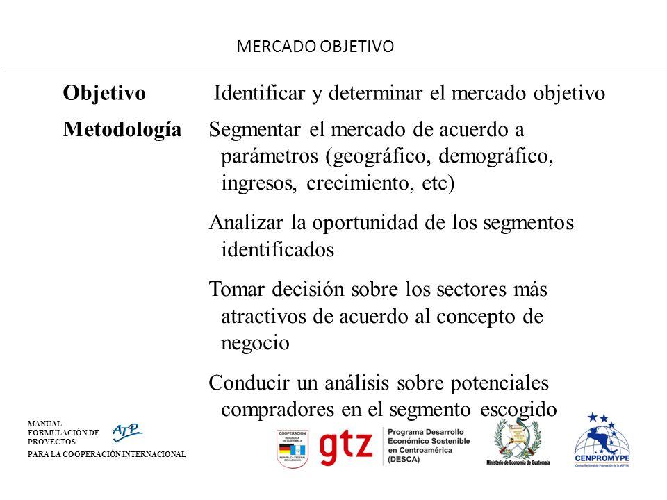 MANUAL FORMULACIÓN DE PROYECTOS PARA LA COOPERACIÓN INTERNACIONAL MERCADO OBJETIVO ObjetivoIdentificar y determinar el mercado objetivo MetodologíaSeg