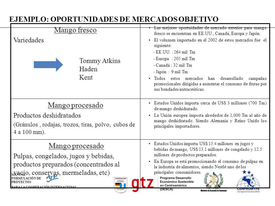 MANUAL FORMULACIÓN DE PROYECTOS PARA LA COOPERACIÓN INTERNACIONAL Mango fresco Variedades Las mejores oportuidades de mercado exterior para mango fres