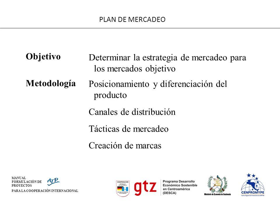 MANUAL FORMULACIÓN DE PROYECTOS PARA LA COOPERACIÓN INTERNACIONAL PLAN DE MERCADEO Objetivo Determinar la estrategia de mercadeo para los mercados obj