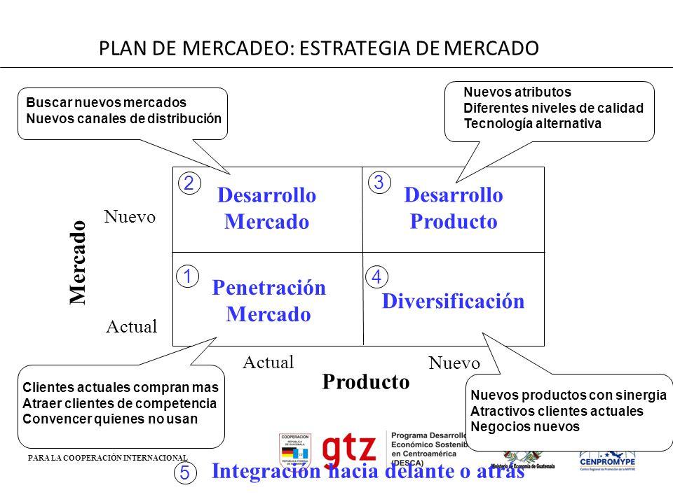 MANUAL FORMULACIÓN DE PROYECTOS PARA LA COOPERACIÓN INTERNACIONAL PLAN DE MERCADEO: ESTRATEGIA DE MERCADO Penetración Mercado Desarrollo Producto Desa