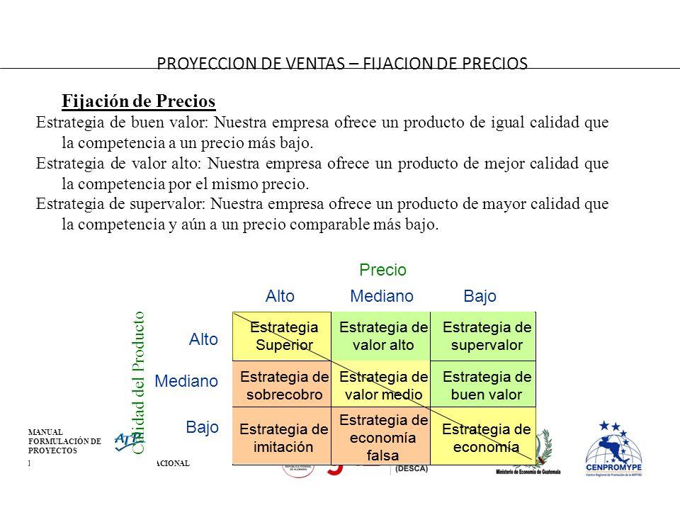 MANUAL FORMULACIÓN DE PROYECTOS PARA LA COOPERACIÓN INTERNACIONAL Fijación de Precios Estrategia de buen valor: Nuestra empresa ofrece un producto de
