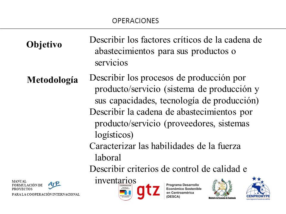 MANUAL FORMULACIÓN DE PROYECTOS PARA LA COOPERACIÓN INTERNACIONAL OPERACIONES Objetivo Describir los factores críticos de la cadena de abastecimientos