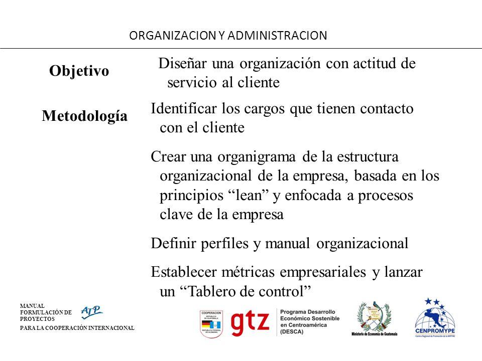 MANUAL FORMULACIÓN DE PROYECTOS PARA LA COOPERACIÓN INTERNACIONAL ORGANIZACION Y ADMINISTRACION Objetivo Diseñar una organización con actitud de servi