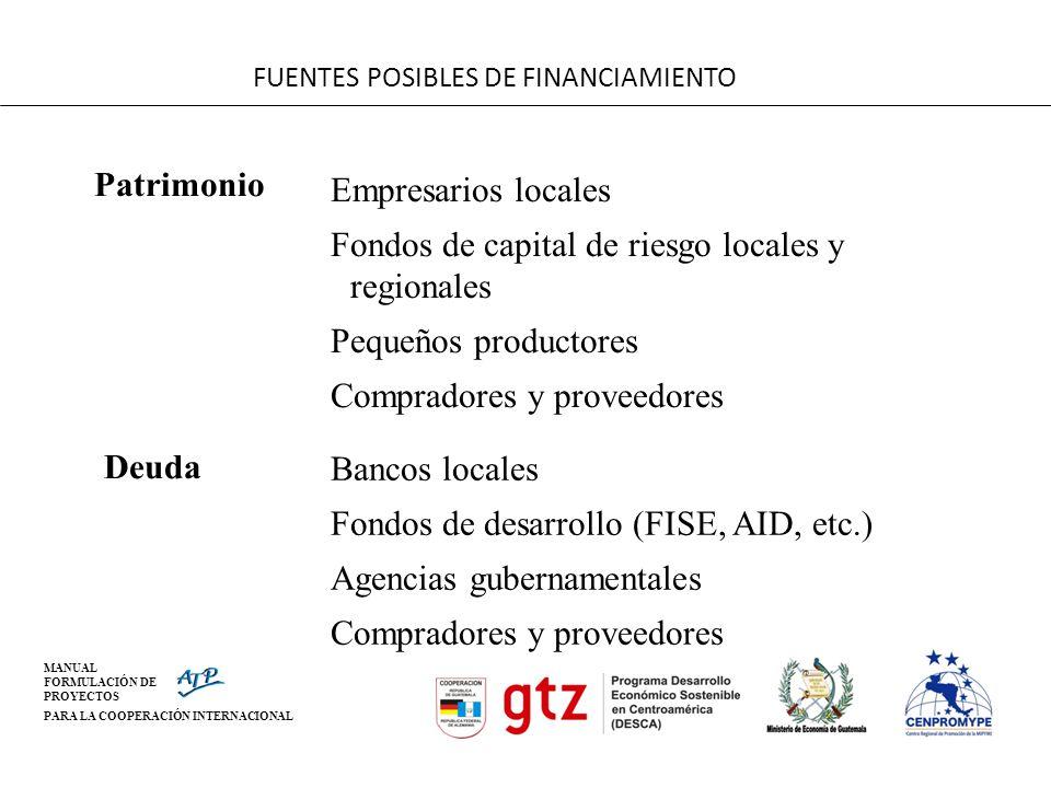 MANUAL FORMULACIÓN DE PROYECTOS PARA LA COOPERACIÓN INTERNACIONAL FUENTES POSIBLES DE FINANCIAMIENTO Patrimonio Empresarios locales Fondos de capital