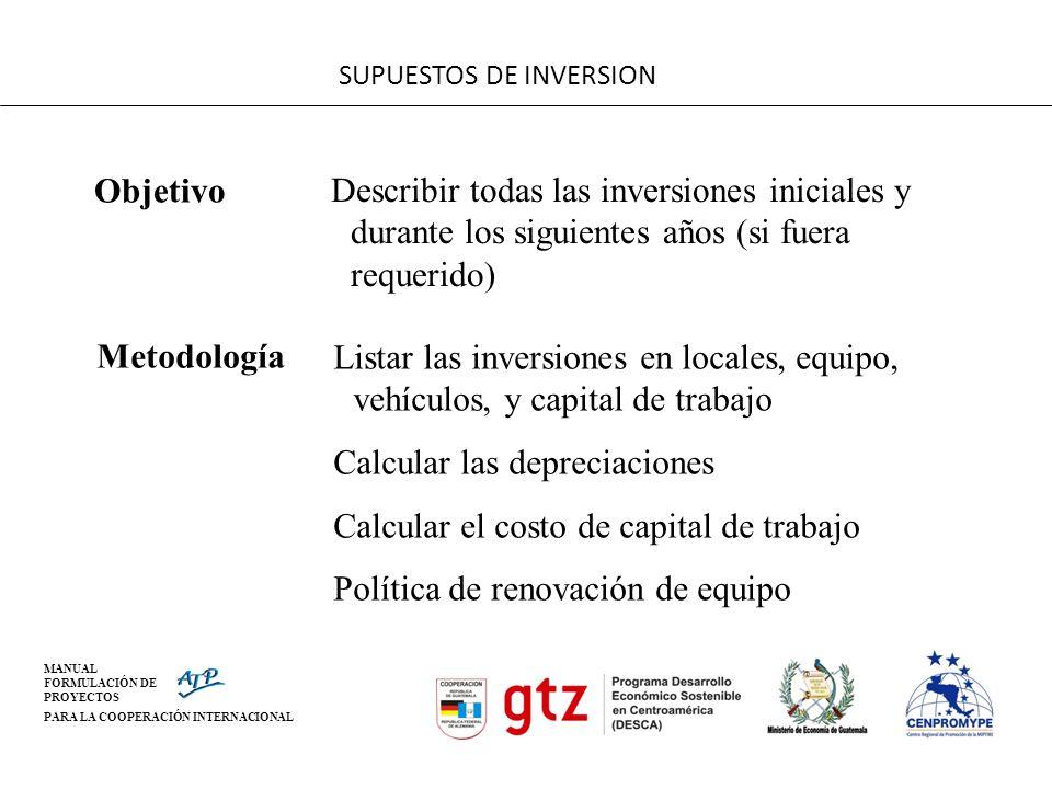 MANUAL FORMULACIÓN DE PROYECTOS PARA LA COOPERACIÓN INTERNACIONAL SUPUESTOS DE INVERSION Objetivo Describir todas las inversiones iniciales y durante