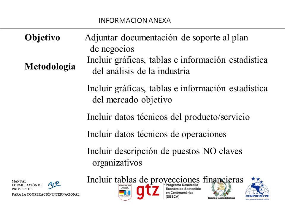 MANUAL FORMULACIÓN DE PROYECTOS PARA LA COOPERACIÓN INTERNACIONAL INFORMACION ANEXA ObjetivoAdjuntar documentación de soporte al plan de negocios Meto