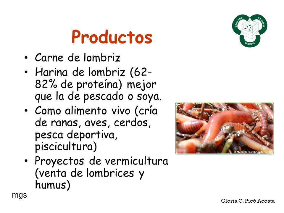 Productos Carne de lombriz Harina de lombriz (62- 82% de proteína) mejor que la de pescado o soya. Como alimento vivo (cría de ranas, aves, cerdos, pe