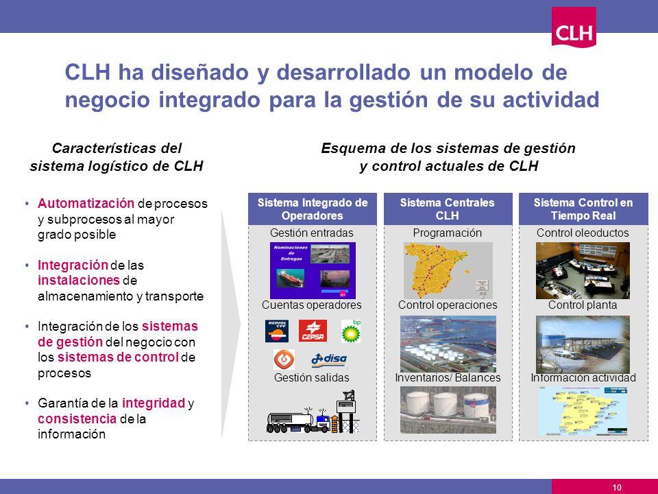 CLH ha diseñado y desarrollado un modelo de negocio integrado para la gestión de su actividad Características del sistema logístico de CLH Esquema de