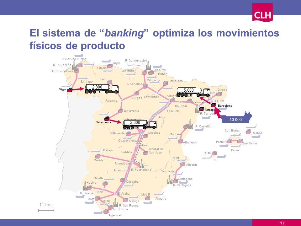 El sistema de banking optimiza los movimientos físicos de producto Almodóvar Coria El Arahal Poblete Mora San Adrián Palencia Barajas R. A Coruña R. P
