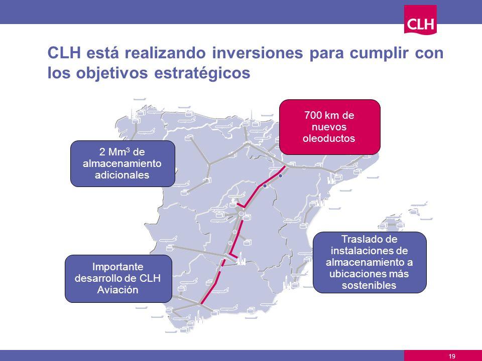 19 CLH está realizando inversiones para cumplir con los objetivos estratégicos Importante desarrollo de CLH Aviación 700 km de nuevos oleoductos Trasl