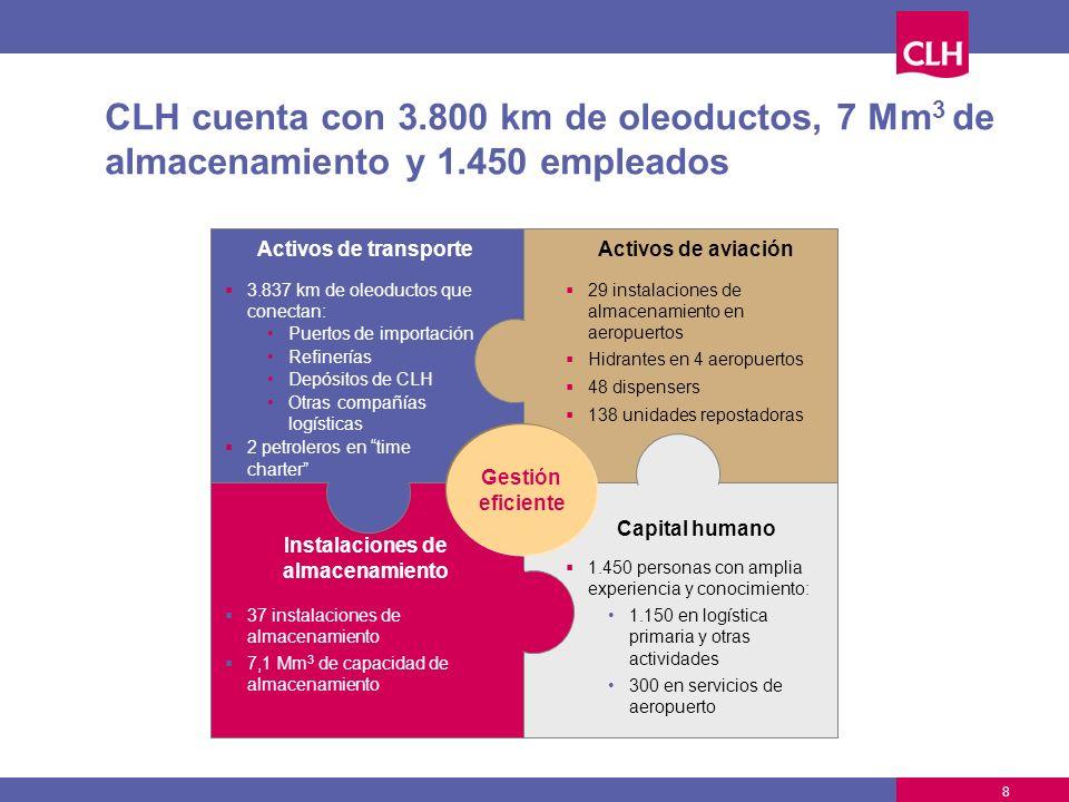 8 CLH cuenta con 3.800 km de oleoductos, 7 Mm 3 de almacenamiento y 1.450 empleados Instalaciones de almacenamiento Capital humano Activos de transpor