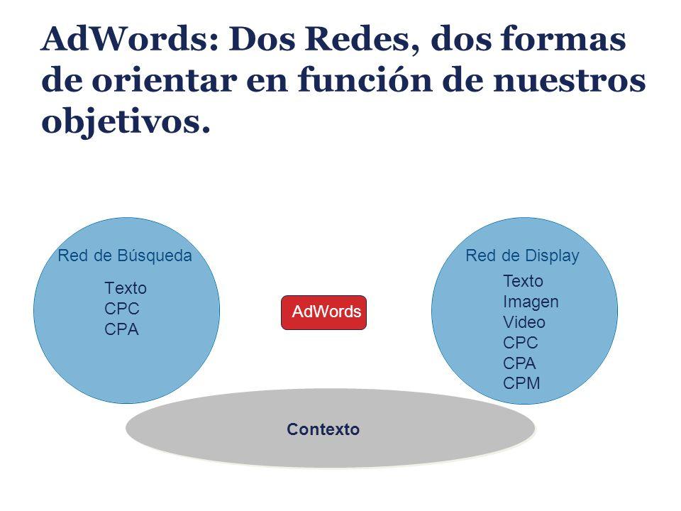 AdWords: Dos Redes, dos formas de orientar en función de nuestros objetivos. AdWords Red de BúsquedaRed de Display Contexto Texto CPC CPA Texto Imagen