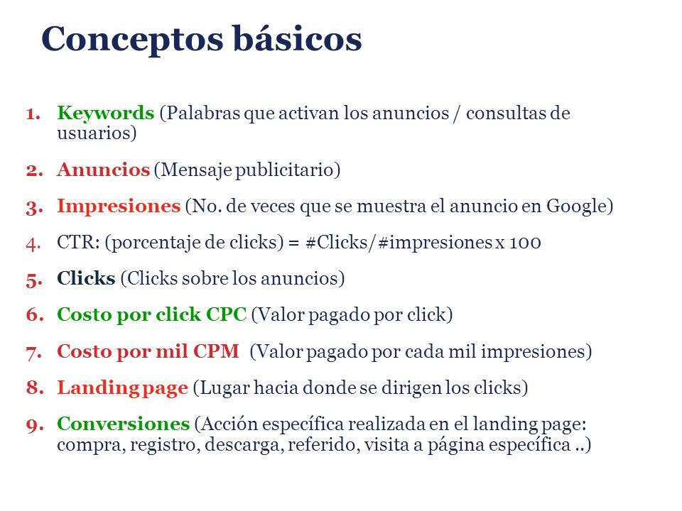 Conceptos básicos 1.Keywords (Palabras que activan los anuncios / consultas de usuarios) 2.Anuncios (Mensaje publicitario) 3.Impresiones (No. de veces