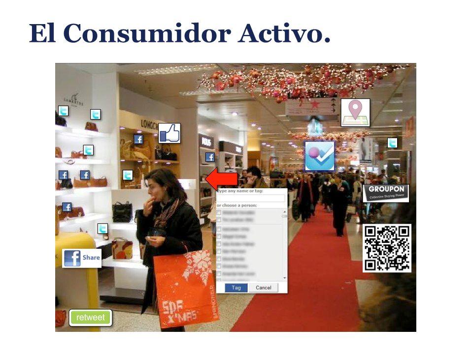El Consumidor Activo.