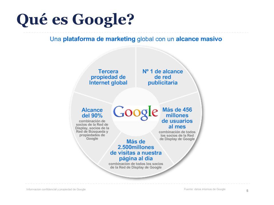 Qué es Google?