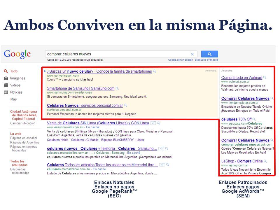 Ambos Conviven en la misma Página. Enlaces Patrocinados Enlaces pagos Google AdWords (SEM) Enlaces Naturales Enlaces no pagos Google PageRank (SEO)