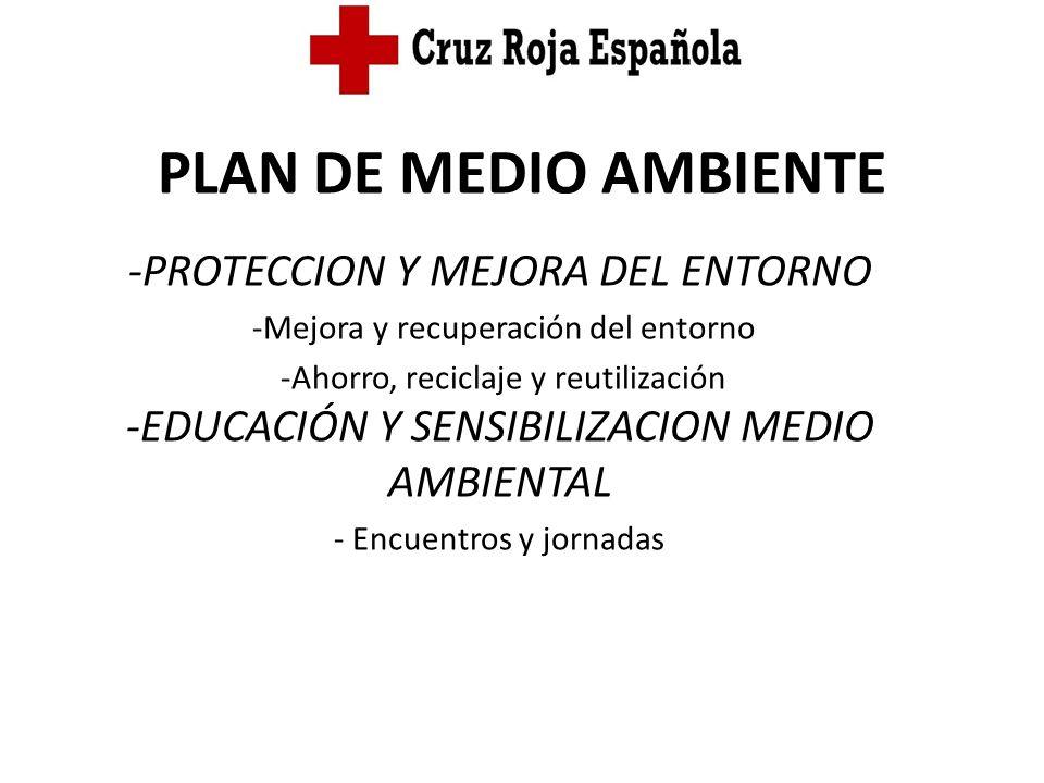 PLAN DE MEDIO AMBIENTE -PROTECCION Y MEJORA DEL ENTORNO -Mejora y recuperación del entorno -Ahorro, reciclaje y reutilización -EDUCACIÓN Y SENSIBILIZA