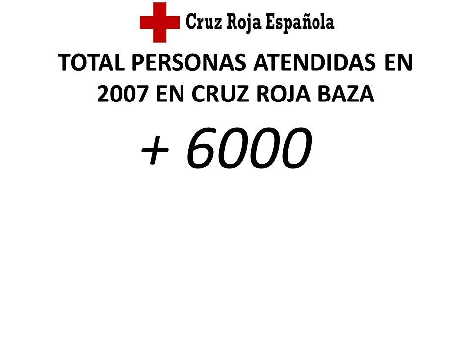 TOTAL PERSONAS ATENDIDAS EN 2007 EN CRUZ ROJA BAZA + 6000