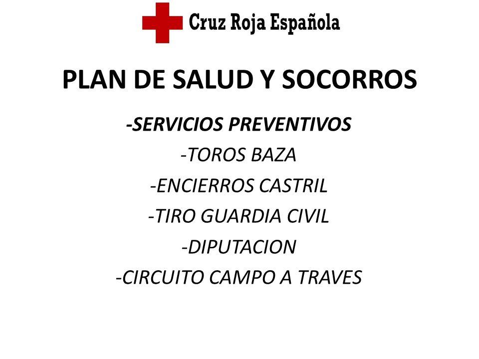 PLAN DE SALUD Y SOCORROS -SERVICIOS PREVENTIVOS -TOROS BAZA -ENCIERROS CASTRIL -TIRO GUARDIA CIVIL -DIPUTACION -CIRCUITO CAMPO A TRAVES