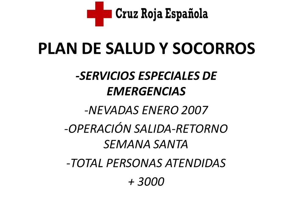 PLAN DE SALUD Y SOCORROS -SERVICIOS ESPECIALES DE EMERGENCIAS -NEVADAS ENERO 2007 -OPERACIÓN SALIDA-RETORNO SEMANA SANTA -TOTAL PERSONAS ATENDIDAS + 3