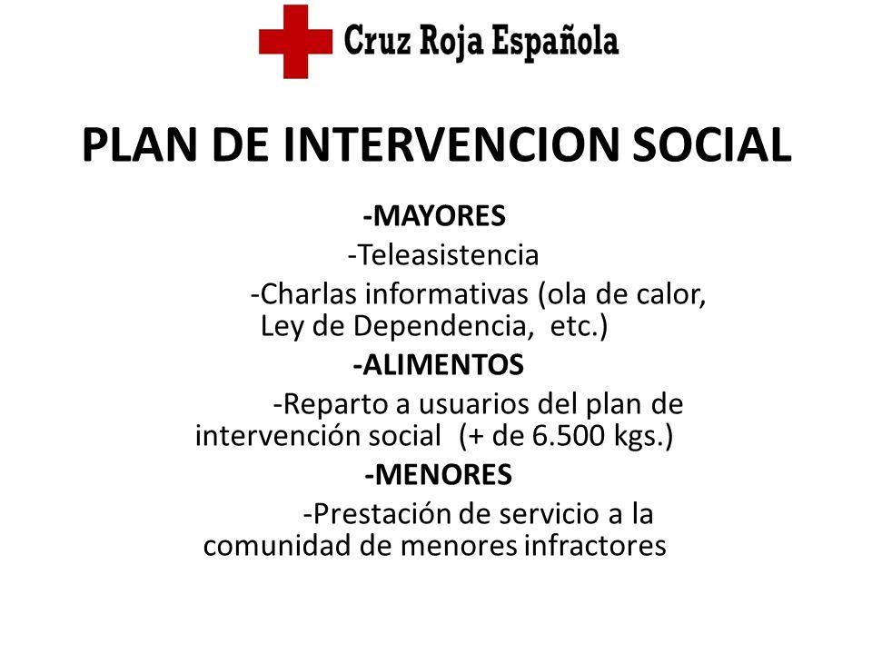 PLAN DE INTERVENCION SOCIAL -MAYORES -Teleasistencia -Charlas informativas (ola de calor, Ley de Dependencia, etc.) -ALIMENTOS -Reparto a usuarios del