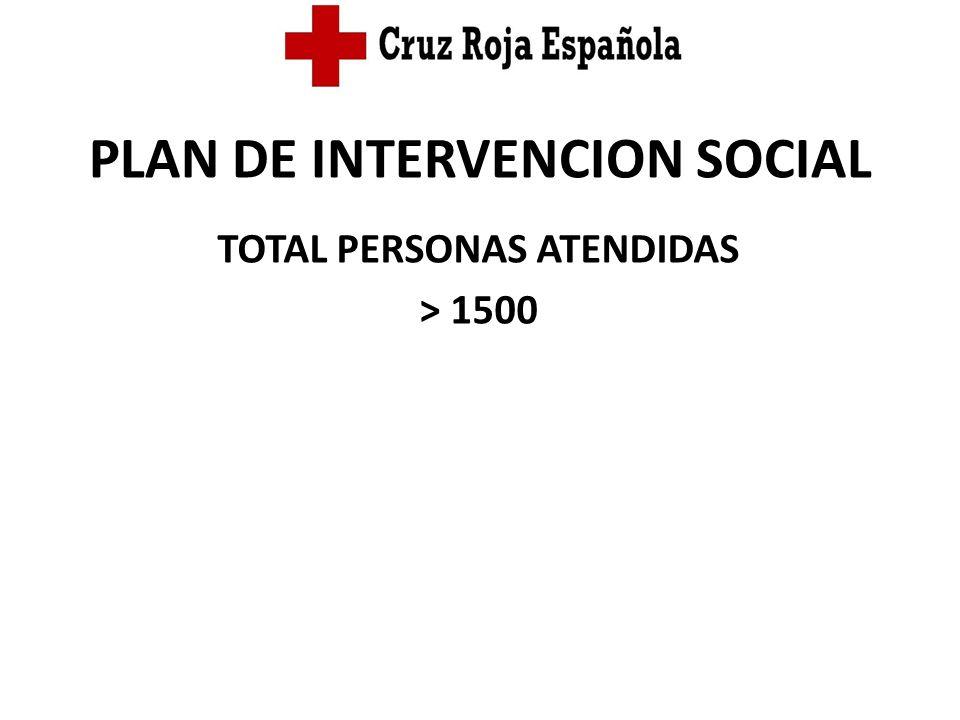 PLAN DE INTERVENCION SOCIAL TOTAL PERSONAS ATENDIDAS > 1500