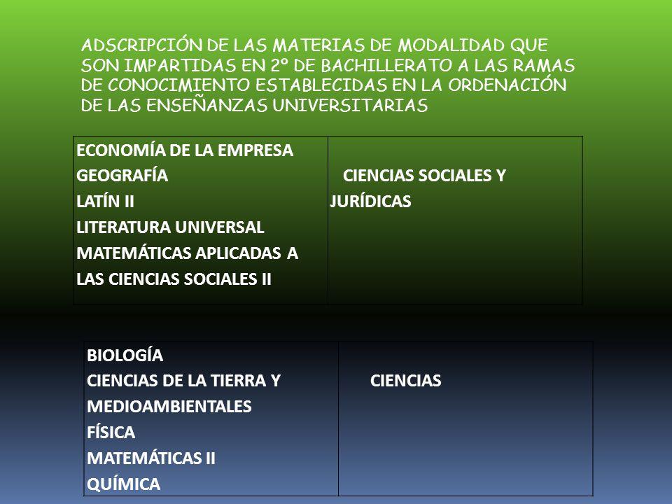 ECONOMÍA DE LA EMPRESA GEOGRAFÍA LATÍN II LITERATURA UNIVERSAL MATEMÁTICAS APLICADAS A LAS CIENCIAS SOCIALES II CIENCIAS SOCIALES Y JURÍDICAS ADSCRIPC