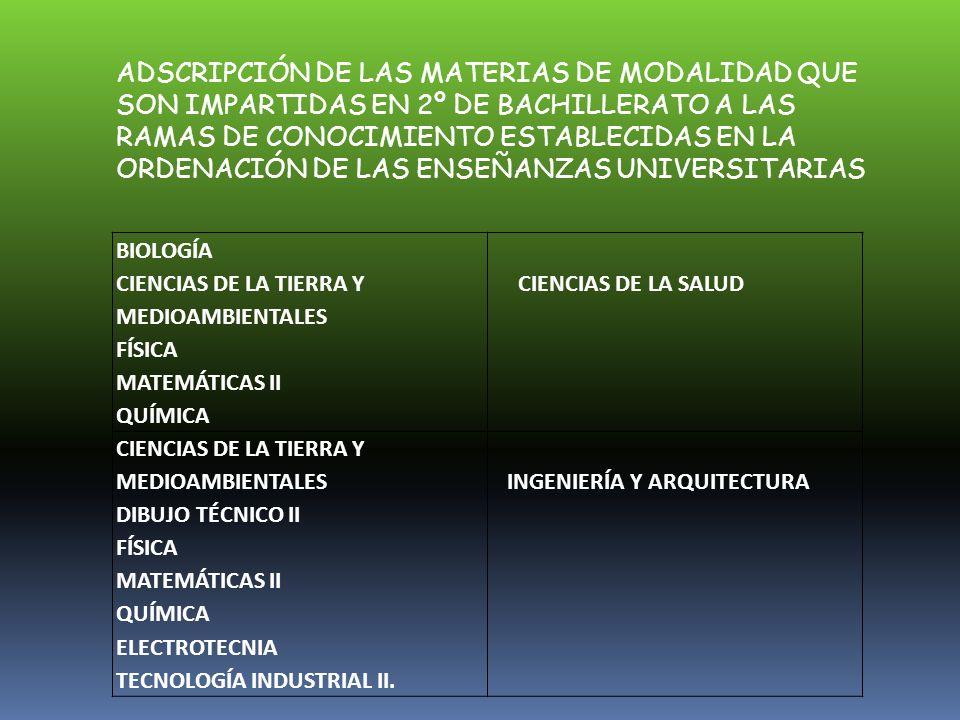 ADSCRIPCIÓN DE LAS MATERIAS DE MODALIDAD QUE SON IMPARTIDAS EN 2º DE BACHILLERATO A LAS RAMAS DE CONOCIMIENTO ESTABLECIDAS EN LA ORDENACIÓN DE LAS ENS