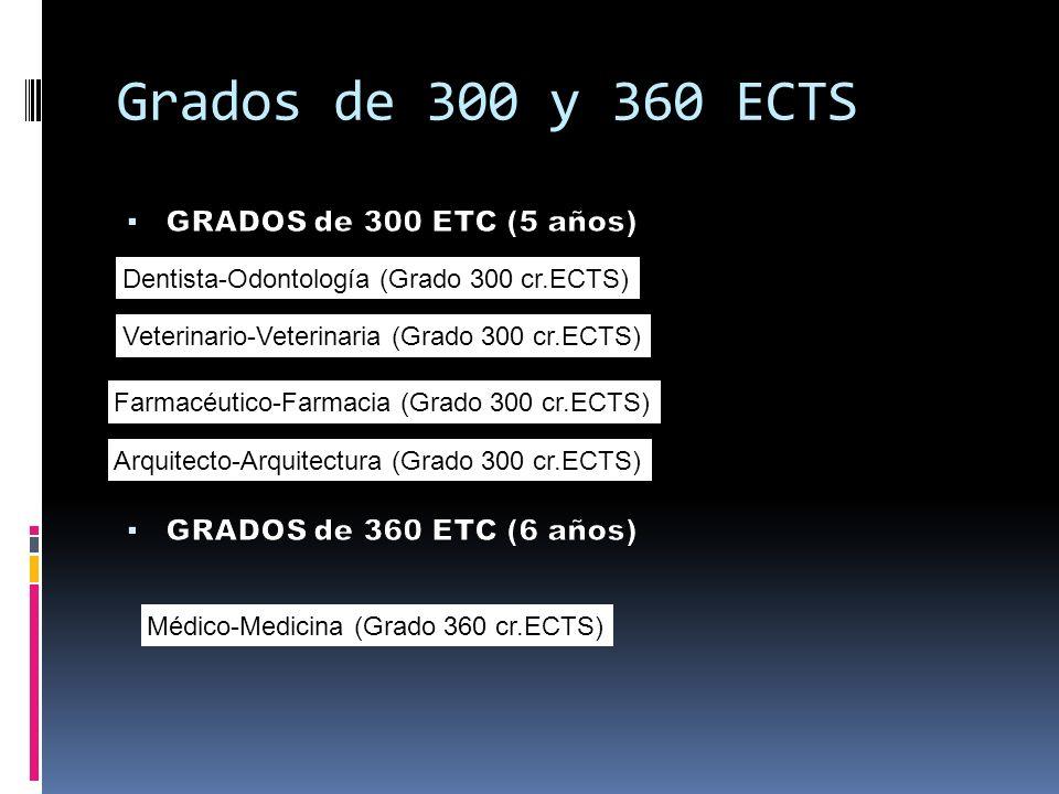 Grados de 300 y 360 ECTS Dentista-Odontología (Grado 300 cr.ECTS) Farmacéutico-Farmacia (Grado 300 cr.ECTS) Veterinario-Veterinaria (Grado 300 cr.ECTS