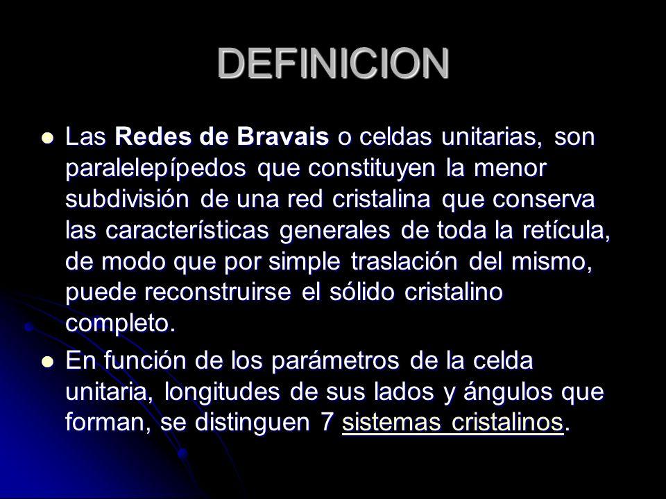 DEFINICION Las Redes de Bravais o celdas unitarias, son paralelepípedos que constituyen la menor subdivisión de una red cristalina que conserva las ca