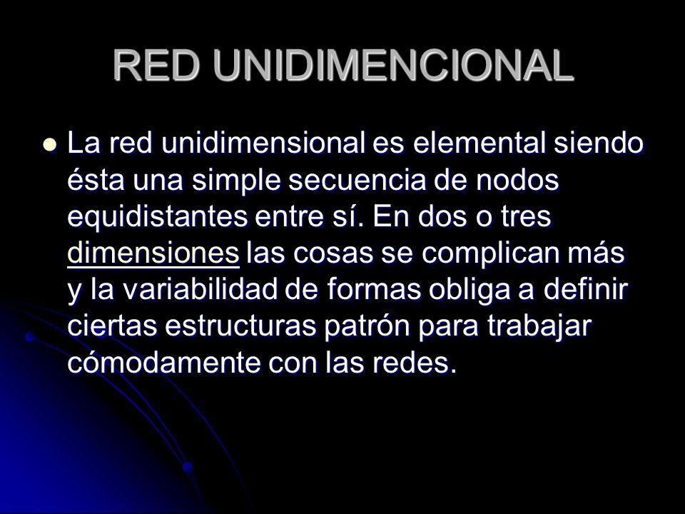 RED UNIDIMENCIONAL La red unidimensional es elemental siendo ésta una simple secuencia de nodos equidistantes entre sí. En dos o tres dimensiones las