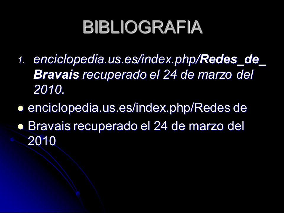 BIBLIOGRAFIA 1. enciclopedia.us.es/index.php/Redes_de_ Bravais recuperado el 24 de marzo del 2010. enciclopedia.us.es/index.php/Redes de enciclopedia.