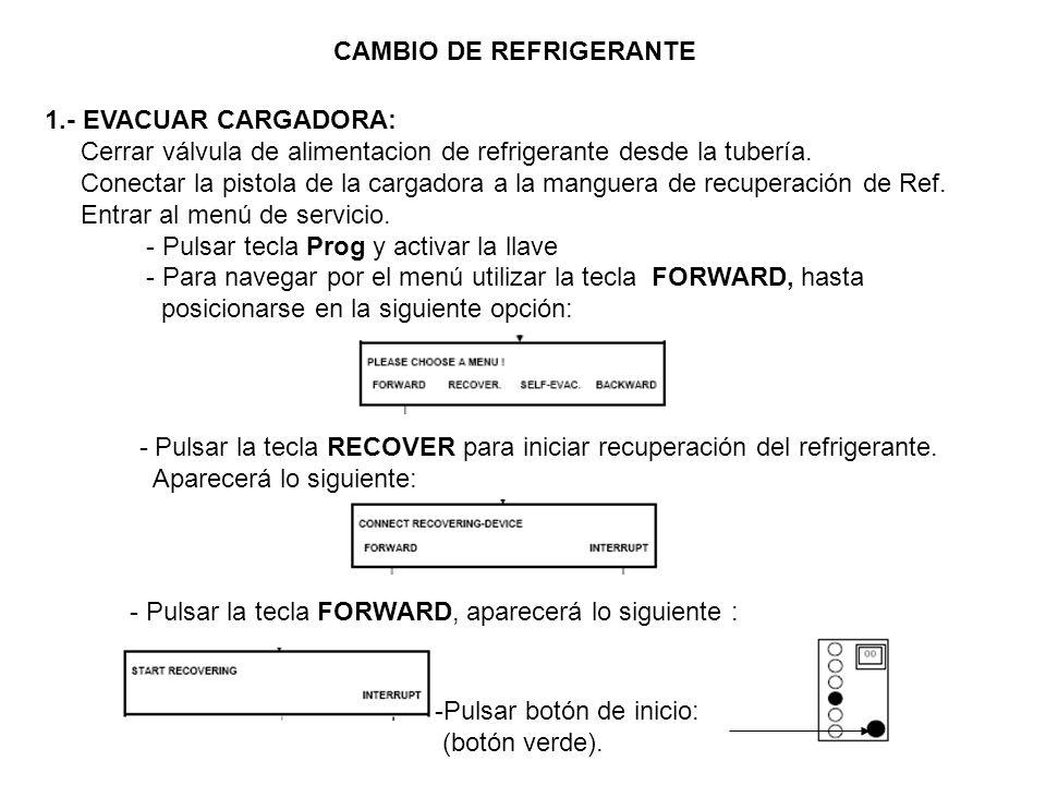 CAMBIO DE REFRIGERANTE 1.- EVACUAR CARGADORA: Cerrar válvula de alimentacion de refrigerante desde la tubería.