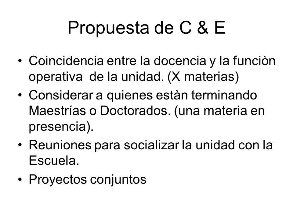 Propuesta de C & E Coincidencia entre la docencia y la funciòn operativa de la unidad.