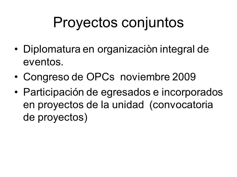 Diplomatura en organizaciòn integral de eventos.