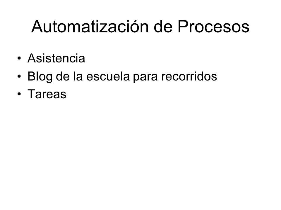Automatización de Procesos Asistencia Blog de la escuela para recorridos Tareas