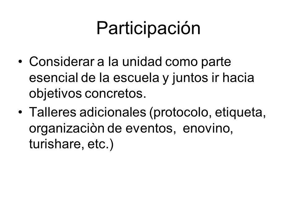 Participación Considerar a la unidad como parte esencial de la escuela y juntos ir hacia objetivos concretos.