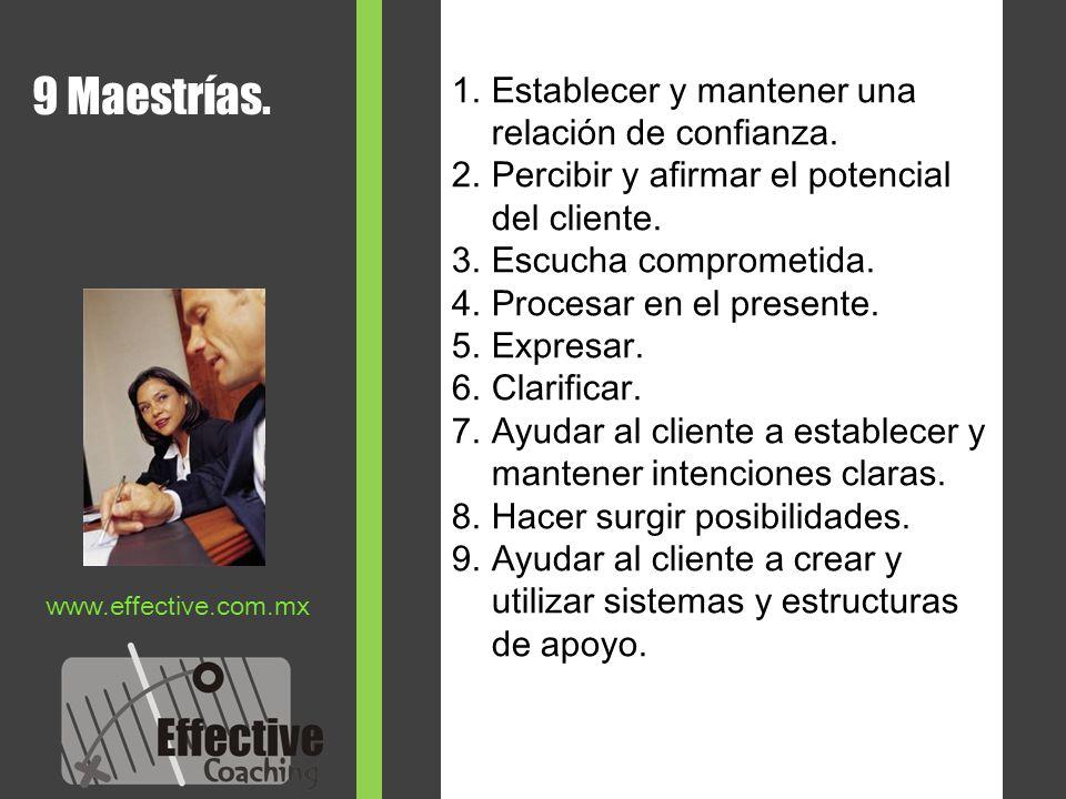 1.Establecer y mantener una relación de confianza. 2.Percibir y afirmar el potencial del cliente. 3.Escucha comprometida. 4.Procesar en el presente. 5