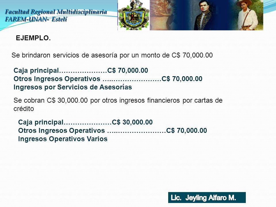Facultad Regional Multidisciplinaria FAREM-UNAN- Estelí EJEMPLO. Se brindaron servicios de asesoría por un monto de C$ 70,000.00 Se cobran C$ 30,000.0