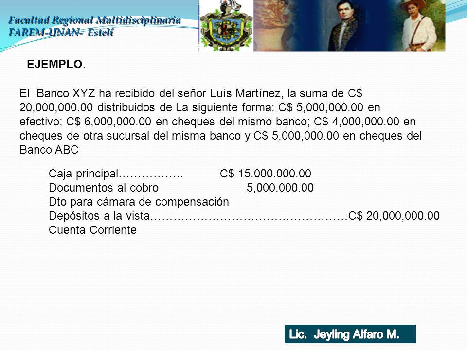 Facultad Regional Multidisciplinaria FAREM-UNAN- Estelí EJEMPLO. El Banco XYZ ha recibido del señor Luís Martínez, la suma de C$ 20,000,000.00 distrib
