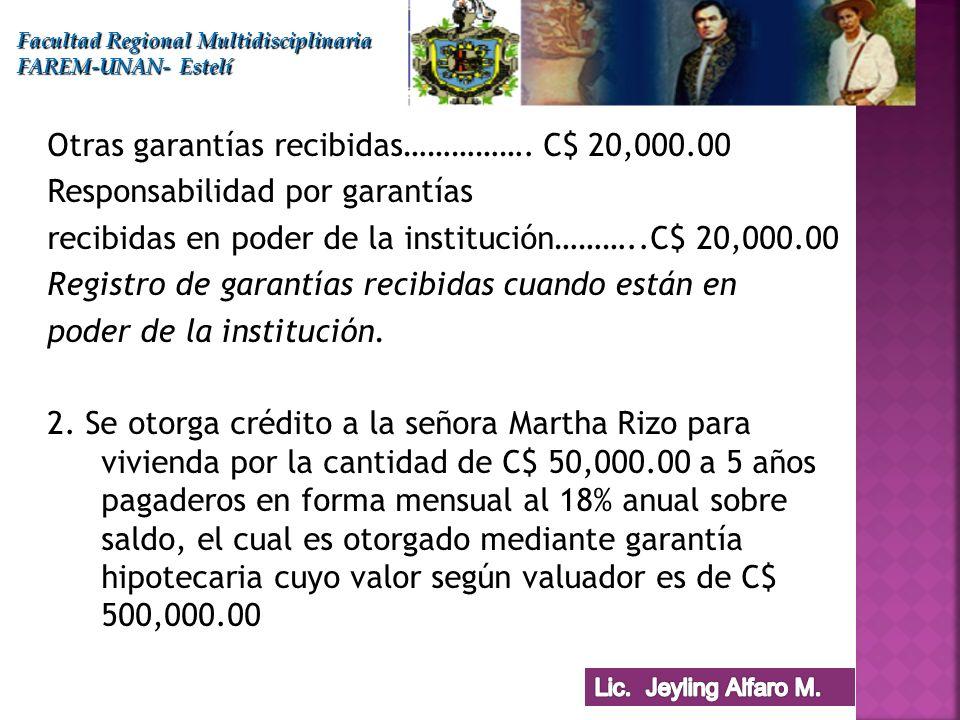 Otras garantías recibidas……………. C$ 20,000.00 Responsabilidad por garantías recibidas en poder de la institución………..C$ 20,000.00 Registro de garantías