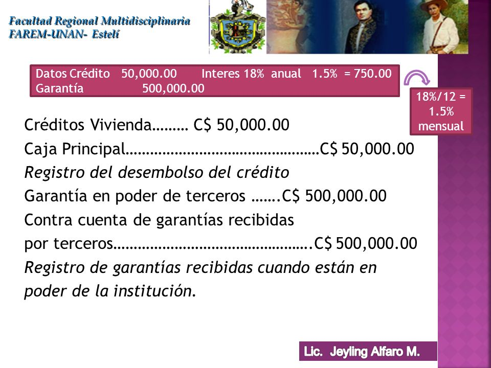 Créditos Vivienda……… C$ 50,000.00 Caja Principal…………………………………………C$ 50,000.00 Registro del desembolso del crédito Garantía en poder de terceros …….C$ 5