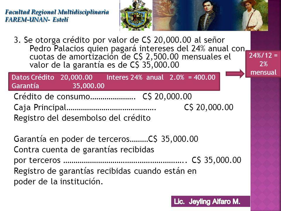 3. Se otorga crédito por valor de C$ 20,000.00 al señor Pedro Palacios quien pagará intereses del 24% anual con cuotas de amortización de C$ 2,500.00