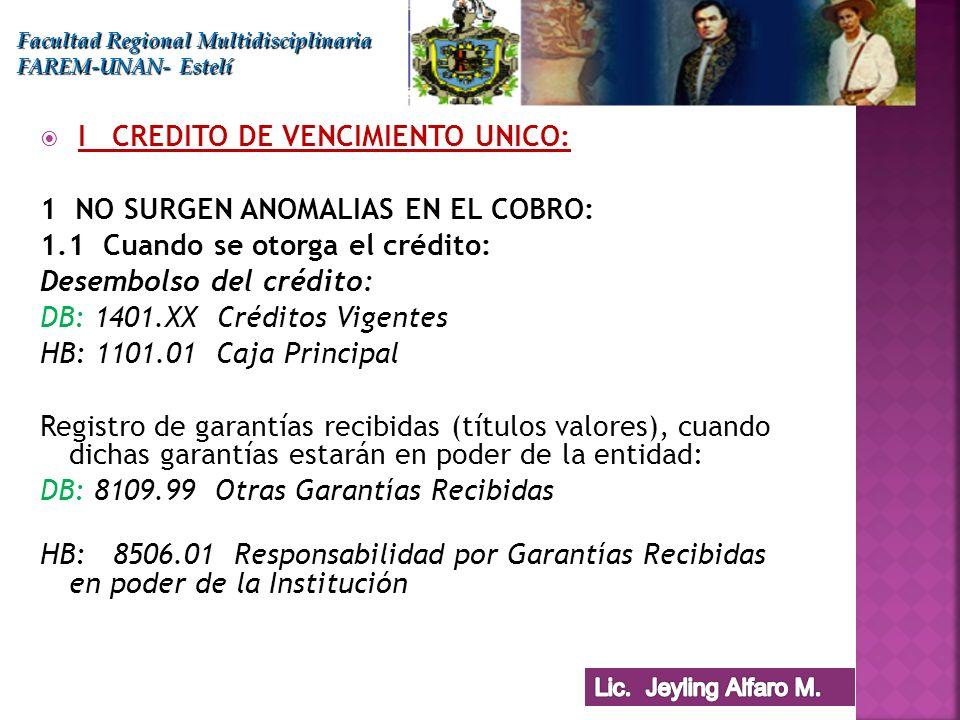 I CREDITO DE VENCIMIENTO UNICO: 1 NO SURGEN ANOMALIAS EN EL COBRO: 1.1 Cuando se otorga el crédito: Desembolso del crédito: DB: 1401.XX Créditos Vigen