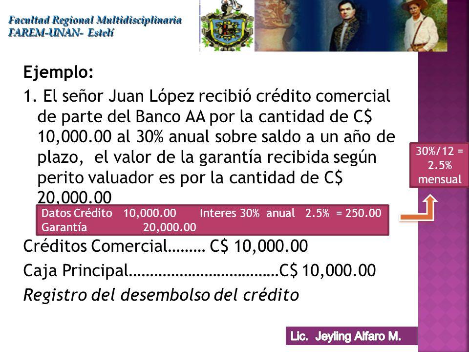 Ejemplo: 1. El señor Juan López recibió crédito comercial de parte del Banco AA por la cantidad de C$ 10,000.00 al 30% anual sobre saldo a un año de p